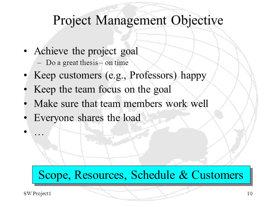 SW Project110 Project Management Objective Achieve the project goal –Do a great thesis – on time Keep customers (e.g., Professors) happy Keep the team focus on the goal Make sure that team members work well Everyone shares the load … Scope, Resources, Schedule & Customers