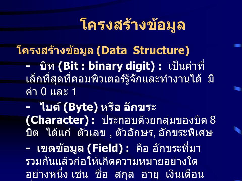 โครงสร้างข้อมูล โครงสร้างข้อมูล (Data Structure) - บิท (Bit : binary digit) : เป็นค่าที่ เล็กที่สุดที่คอมพิวเตอร์รู้จักและทำงานได้ มี ค่า 0 และ 1 - ไบ