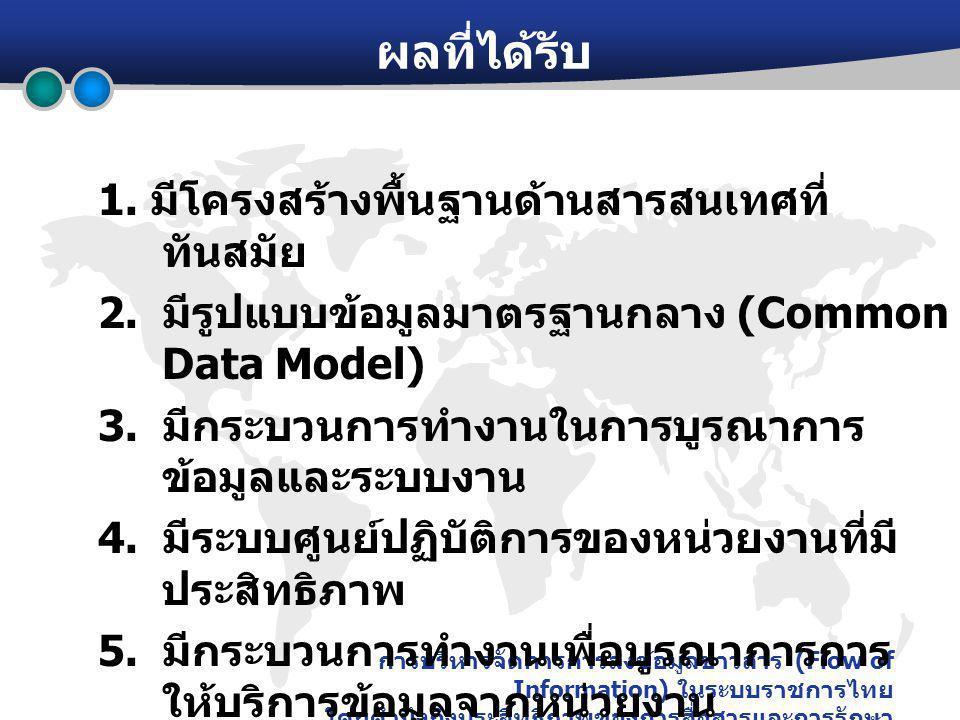 การบริหารจัดการการส่งข้อมูลข่าวสาร (Flow of Information) ในระบบราชการไทย โดยคำนึงถึงประสิทธิภาพของการสื่อสารและการรักษา ความปลอดภัย ผลที่ได้รับ 1.