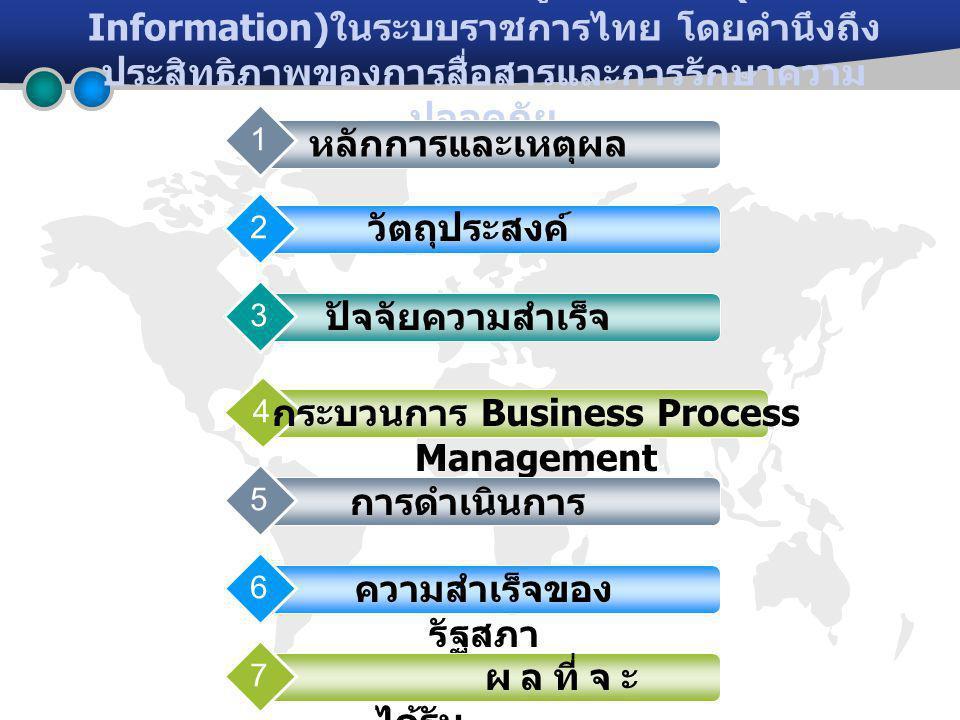การบริหารจัดการการส่งข้อมูลข่าวสาร (Flow of Information) ในระบบราชการไทย โดยคำนึงถึง ประสิทธิภาพของการสื่อสารและการรักษาความ ปลอดภัย หลักการและเหตุผล 1 วัตถุประสงค์ 2 ปัจจัยความสำเร็จ 3 กระบวนการ Business Process Management 4 การดำเนินการ 5 ความสำเร็จของ รัฐสภา 6 ผลที่จะ ได้รับ 7