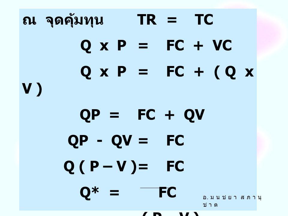 การคำนวณจุดคุ้มทุน กำหนดให้ Q = ปริมาณขาย ( หน่วย ) P = ราคาต่อหน่วย FC = ต้นทุนคงที่ TR = รายได้รวม V = ต้นทุนผันแปรต่อหน่วย TC = ต้นทุนรวม VC= ต้นทุ