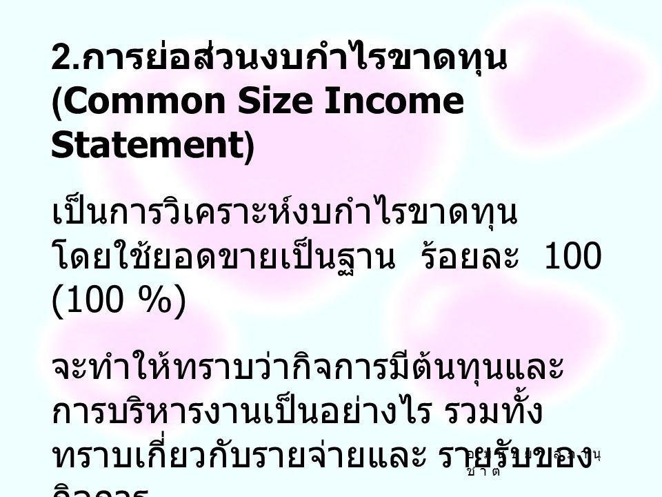 การวิเคราะห์โดยวิธีย่อส่วน (Common Size) 1. การย่อส่วนงบดุล (Common Size Balance Sheet) เป็นการวิเคราะห์งบดุล โดยใช้สินทรัพย์รวมเป็นฐาน ร้อยละ 100 (10