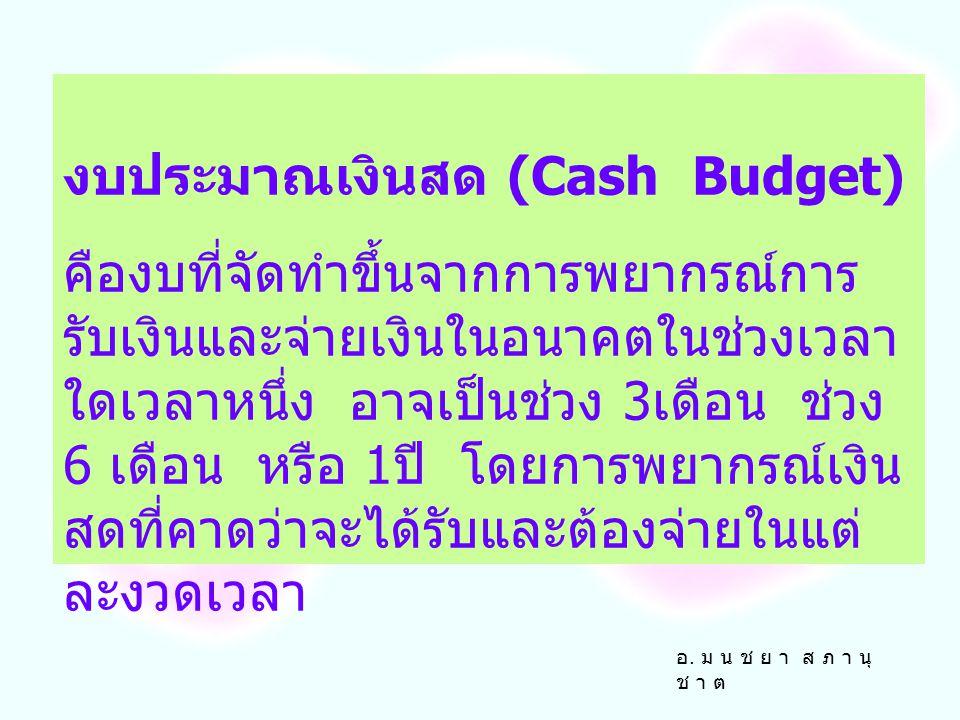 ระยะเวลาในการวางแผนทางการเงิน 1. การวางแผนทางการเงินระยะสั้น คือ การวางแผนการดำเนินงานภายใน ช่วงเวลาไม่เกิน 1 ปี เช่น รายเดือน รายไตรมาส 2. การวางแผนท