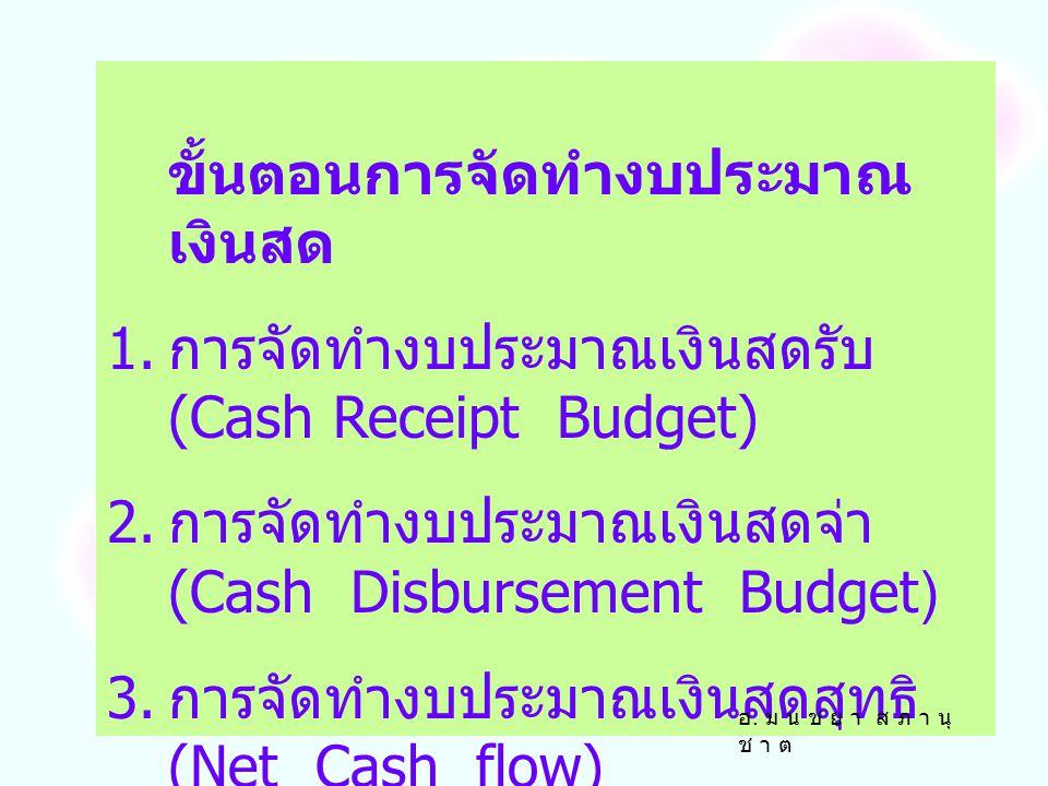 งบประมาณเงินสด (Cash Budget) คืองบที่จัดทำขึ้นจากการพยากรณ์การ รับเงินและจ่ายเงินในอนาคตในช่วงเวลา ใดเวลาหนึ่ง อาจเป็นช่วง 3 เดือน ช่วง 6 เดือน หรือ 1 ปี โดยการพยากรณ์เงิน สดที่คาดว่าจะได้รับและต้องจ่ายในแต่ ละงวดเวลา อ.