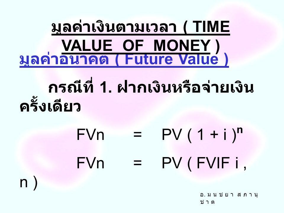 อ. ม น ช ย า ส ภ า นุ ช า ต มูลค่าอนาคต ( Future Value ) กำหนดให้ FV= มูลค่าเงินใน อนาคต PV= เงินต้น, มูลค่าเงิน ปัจจุบัน i= อัตราดอกเบี้ย n= จำนวนปี