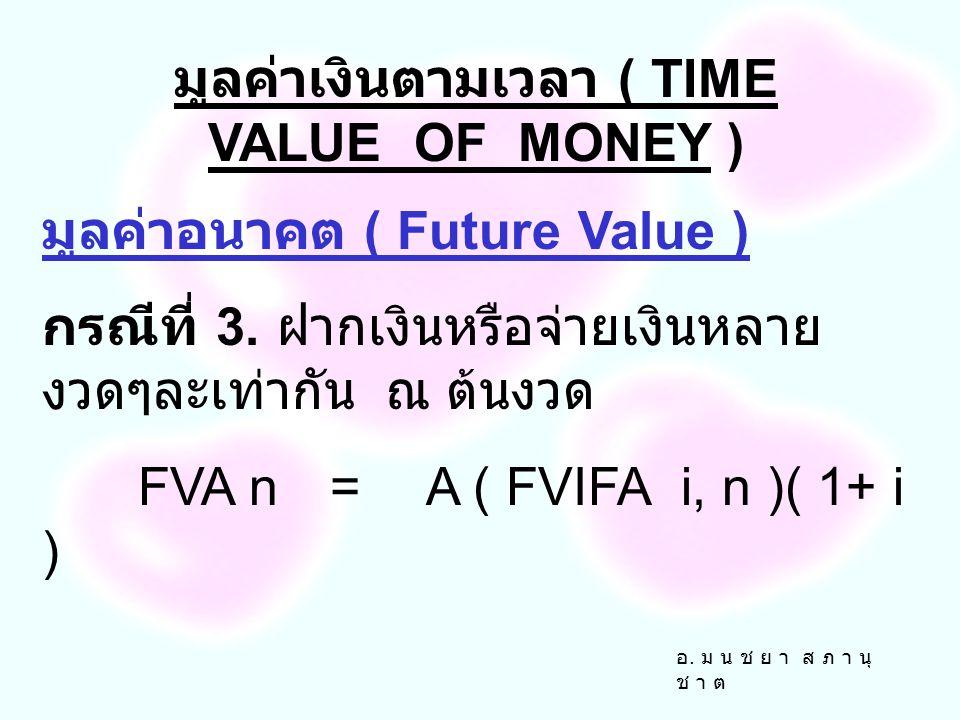 อ. ม น ช ย า ส ภ า นุ ช า ต มูลค่าอนาคต ( Future Value ) กรณีที่ 2. ฝากเงินหรือจ่ายเงินหลาย งวดๆละเท่ากัน ณ สิ้นงวด FVA n=A ( FVIFA i, n ) มูลค่าเงินต