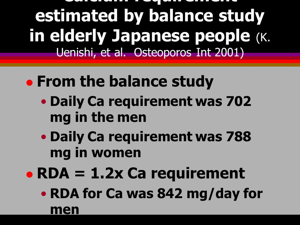 Calcium requirement estimated by balance study in elderly Japanese people (K. Uenishi, et al. Osteoporos Int 2001) From the balance study Daily Ca req