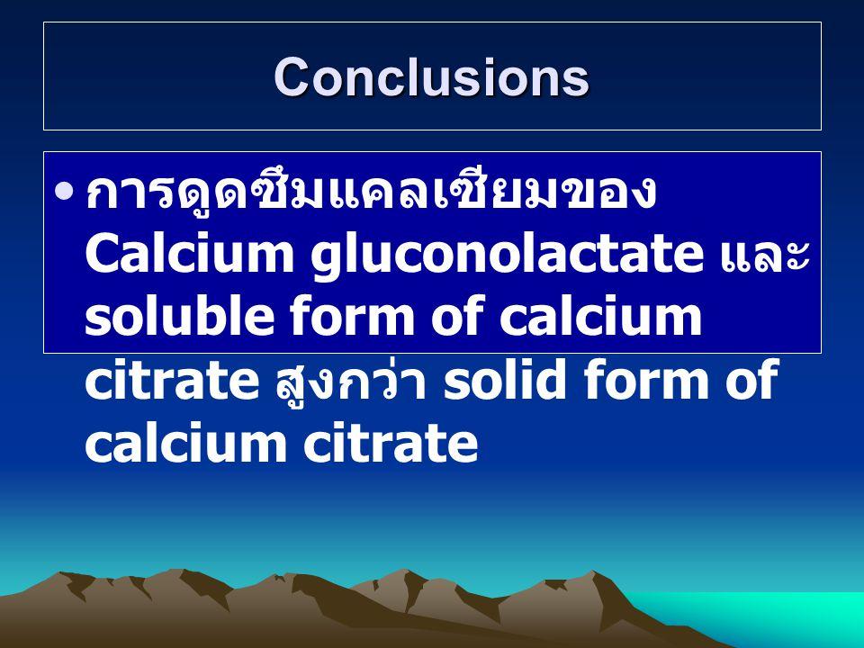 Conclusions การดูดซึมแคลเซียมของ Calcium gluconolactate และ soluble form of calcium citrate สูงกว่า solid form of calcium citrate