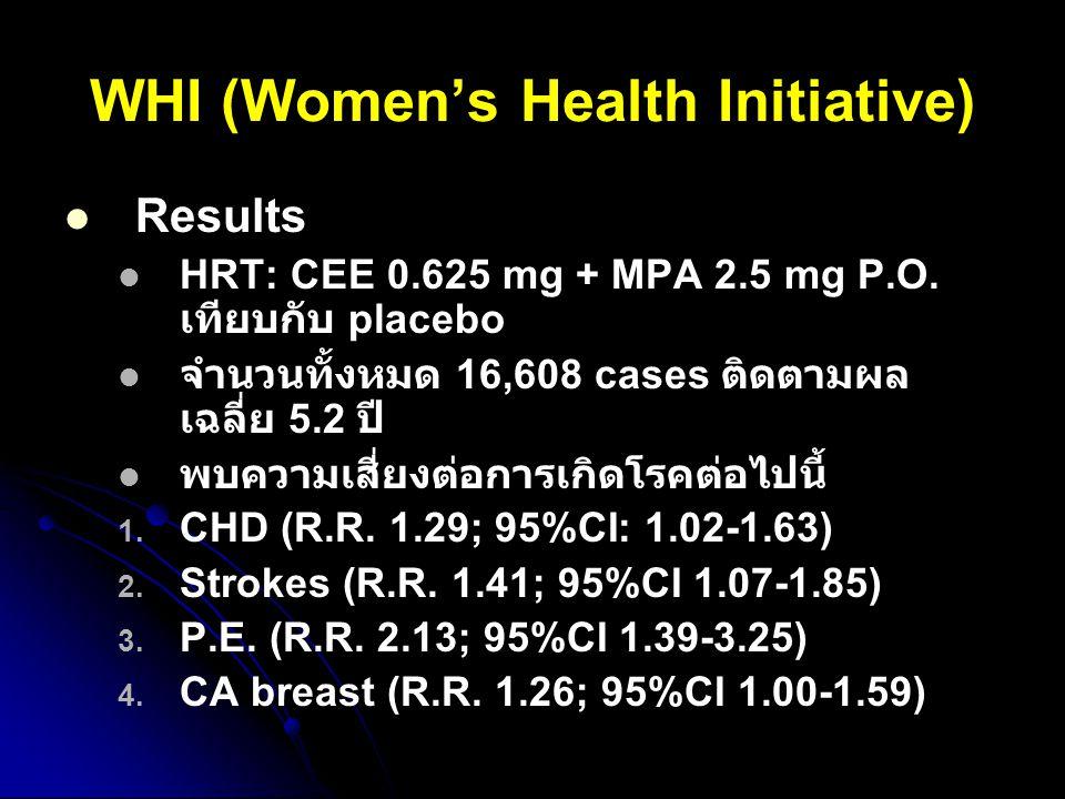Results HRT: CEE 0.625 mg + MPA 2.5 mg P.O. เทียบกับ placebo จำนวนทั้งหมด 16,608 cases ติดตามผล เฉลี่ย 5.2 ปี พบความเสี่ยงต่อการเกิดโรคต่อไปนี้ 1. 1.