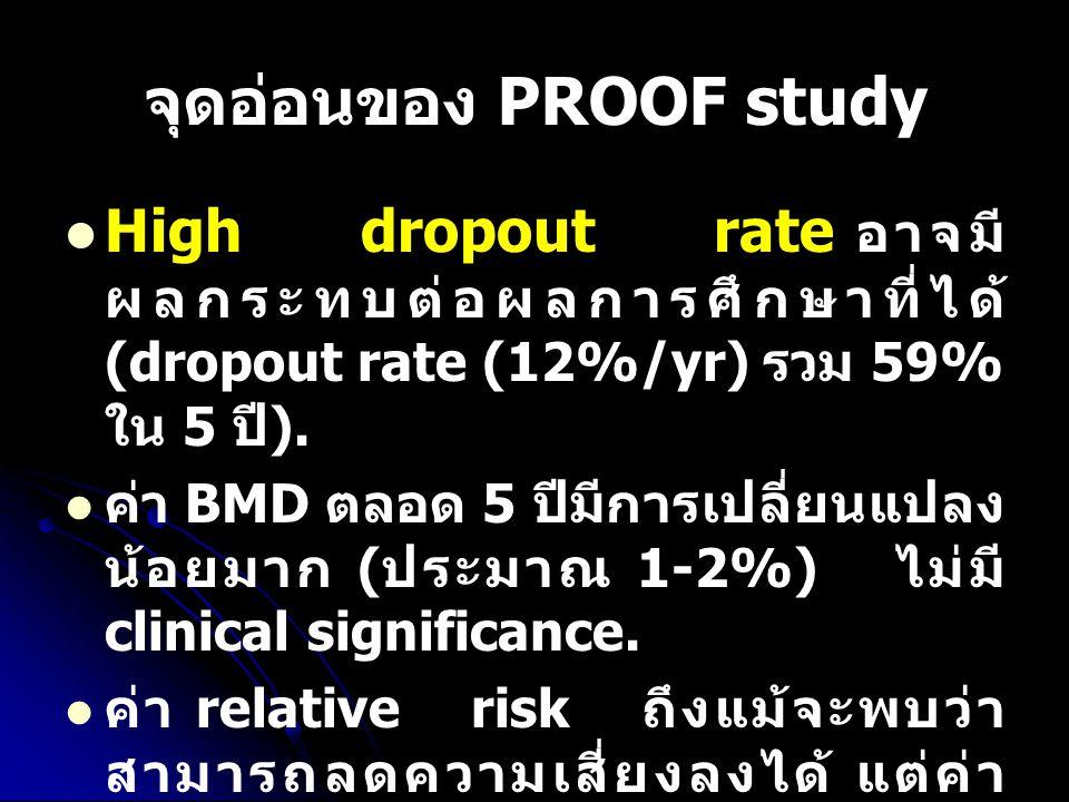 จุดอ่อนของ PROOF study High dropout rate อาจมี ผลกระทบต่อผลการศึกษาที่ได้ (dropout rate (12%/yr) รวม 59% ใน 5 ปี ). ค่า BMD ตลอด 5 ปีมีการเปลี่ยนแปลง