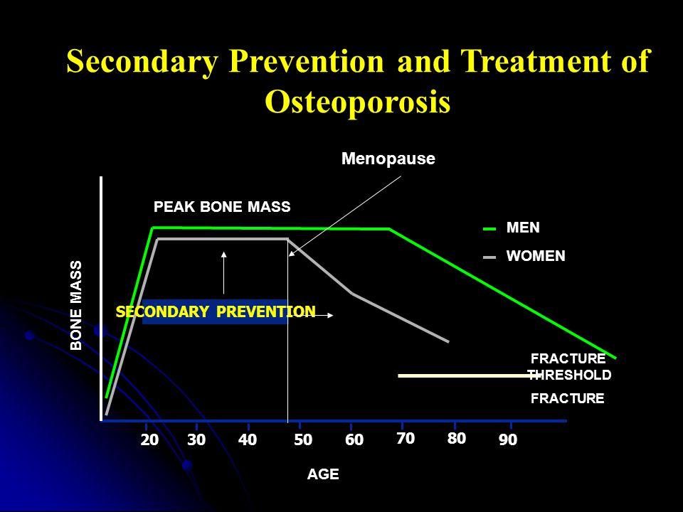 The cumulative percentage of incident vertebral fracture per year of entire study Placebo=270 (87%) 100 IU=273 (87.5%) 400 IU=278(89.4%) 200 IU =287 (92%) RRR (95%CI)=33% (3%-53%)