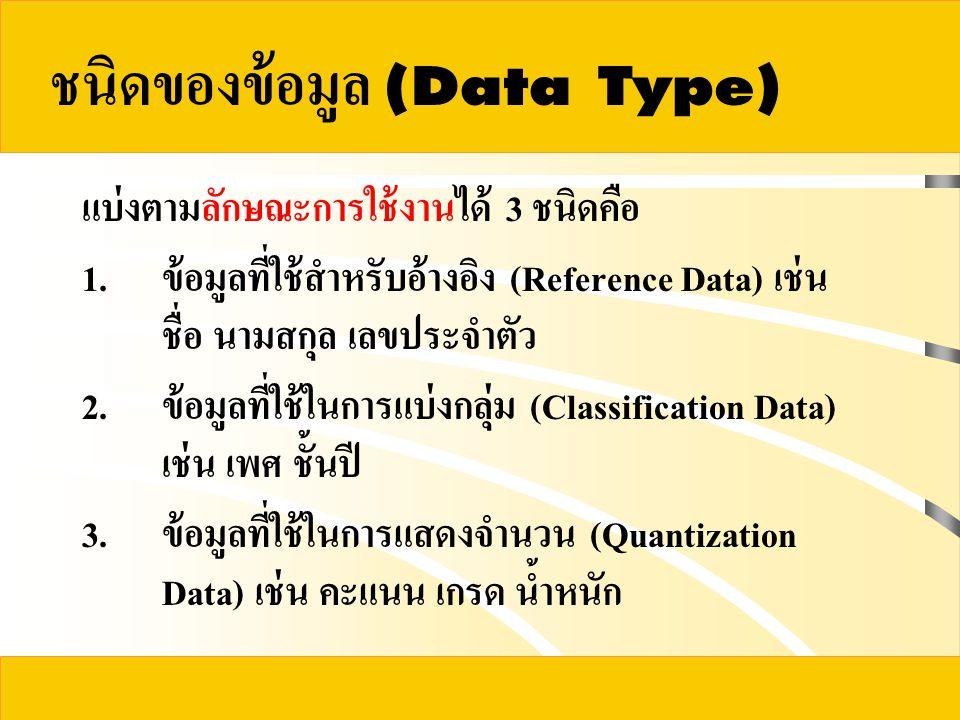 ชนิดของข้อมูล  แบ่งตามลักษณะการใช้งานได้ 3 ชนิดคือ 1.