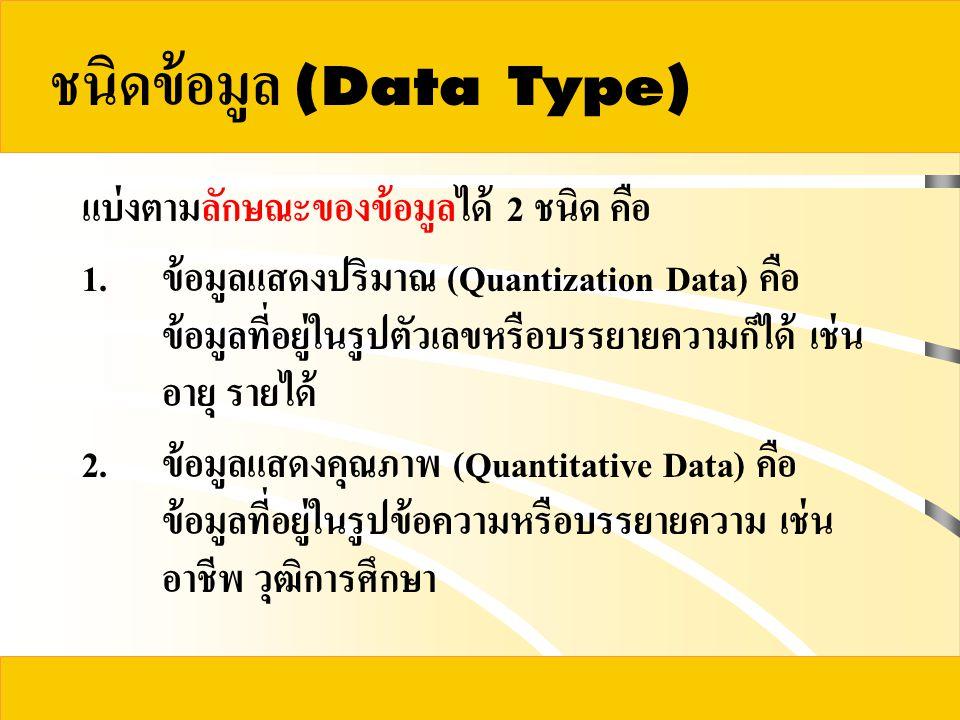ชนิดข้อมูล  แบ่งตามลักษณะของข้อมูลได้ 2 ชนิด คือ 1.