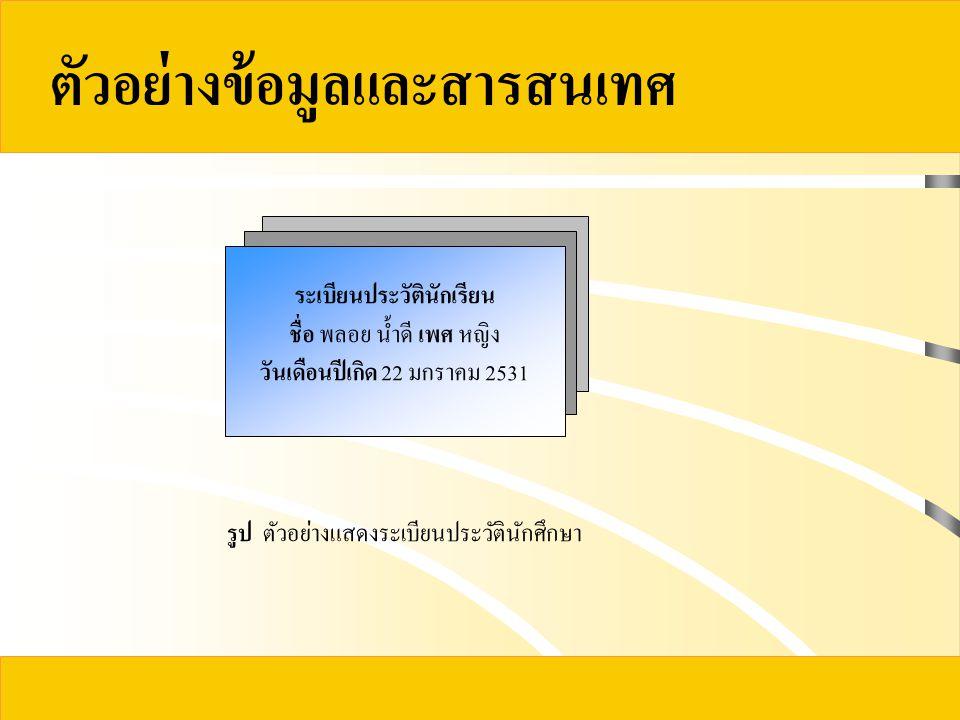 ตัวอย่างข้อมูลและสารสนเทศ ระเบียนประวัตินักเรียน ชื่อ พลอย น้ำดี เพศ หญิง วันเดือนปีเกิด 22 มกราคม 2531 รูป ตัวอย่างแสดงระเบียนประวัตินักศึกษา