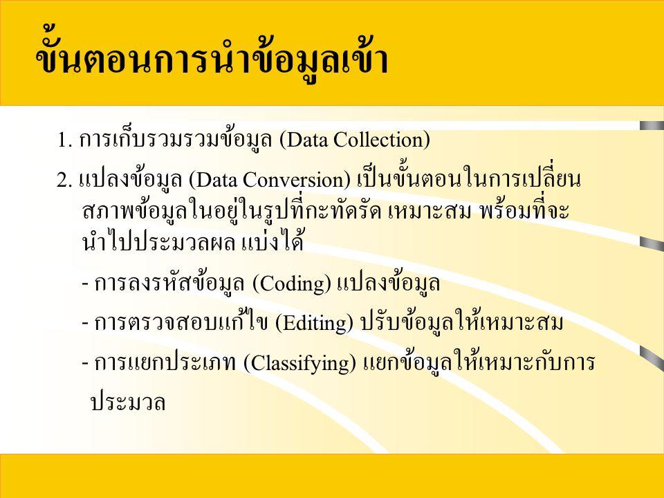 ขั้นตอนการนำข้อมูลเข้า 1.การเก็บรวมรวมข้อมูล (Data Collection) 2.