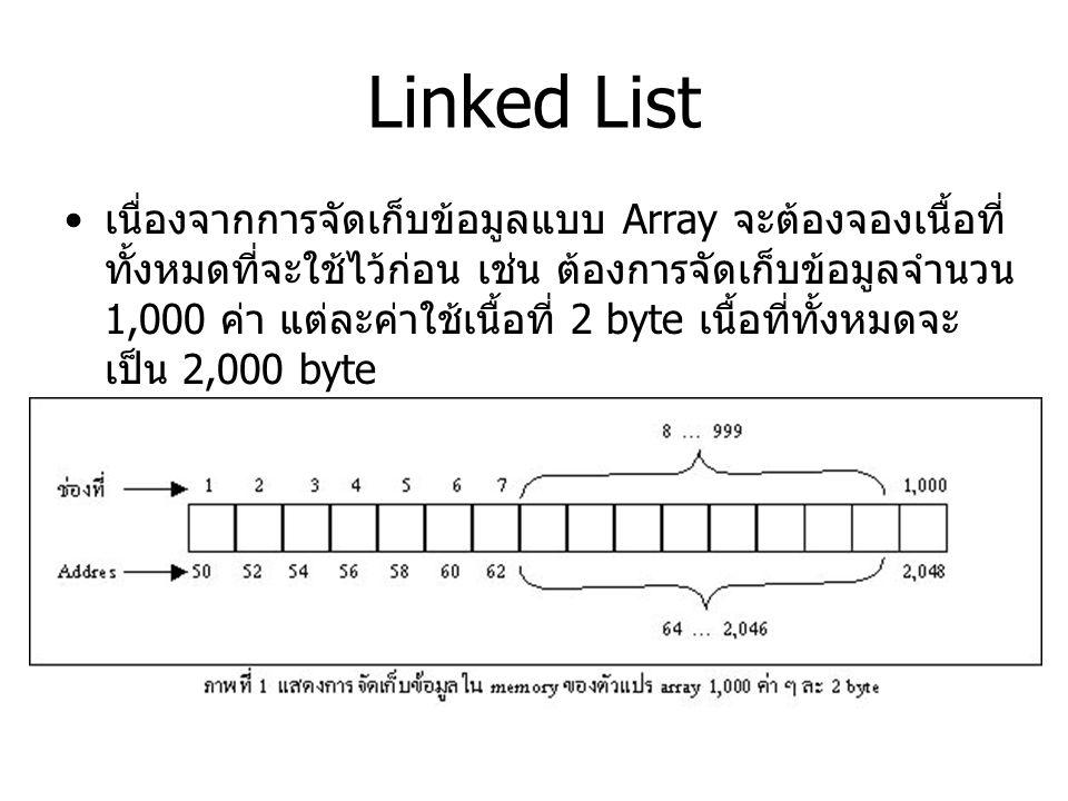 Linked List เนื่องจากการจัดเก็บข้อมูลแบบ Array จะต้องจองเนื้อที่ ทั้งหมดที่จะใช้ไว้ก่อน เช่น ต้องการจัดเก็บข้อมูลจำนวน 1,000 ค่า แต่ละค่าใช้เนื้อที่ 2 byte เนื้อที่ทั้งหมดจะ เป็น 2,000 byte
