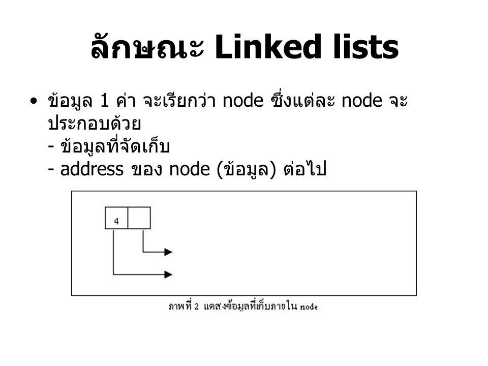 ลักษณะ Linked lists ข้อมูล 1 ค่า จะเรียกว่า node ซึ่งแต่ละ node จะ ประกอบด้วย - ข้อมูลที่จัดเก็บ - address ของ node ( ข้อมูล ) ต่อไป