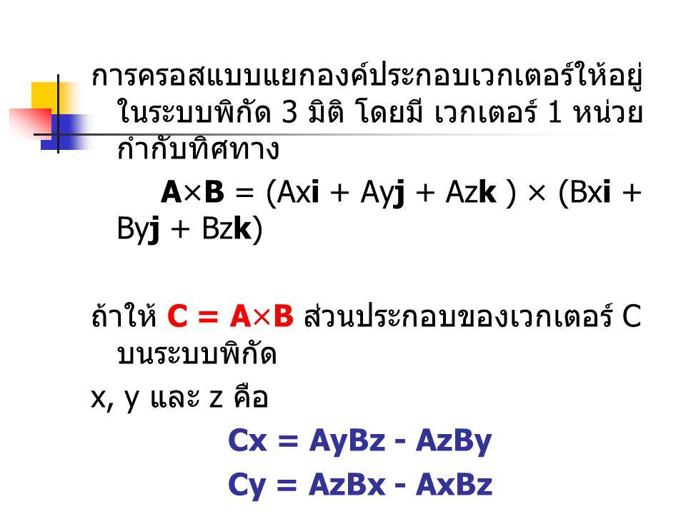 การครอสแบบแยกองคประกอบเวกเตอรใหอยู ในระบบพิกัด 3 มิติ โดยมี เวกเตอร 1 หนวย กํากับทิศทาง A×B = (Axi + Ayj + Azk ) × (Bxi + Byj + Bzk) ถาให C =