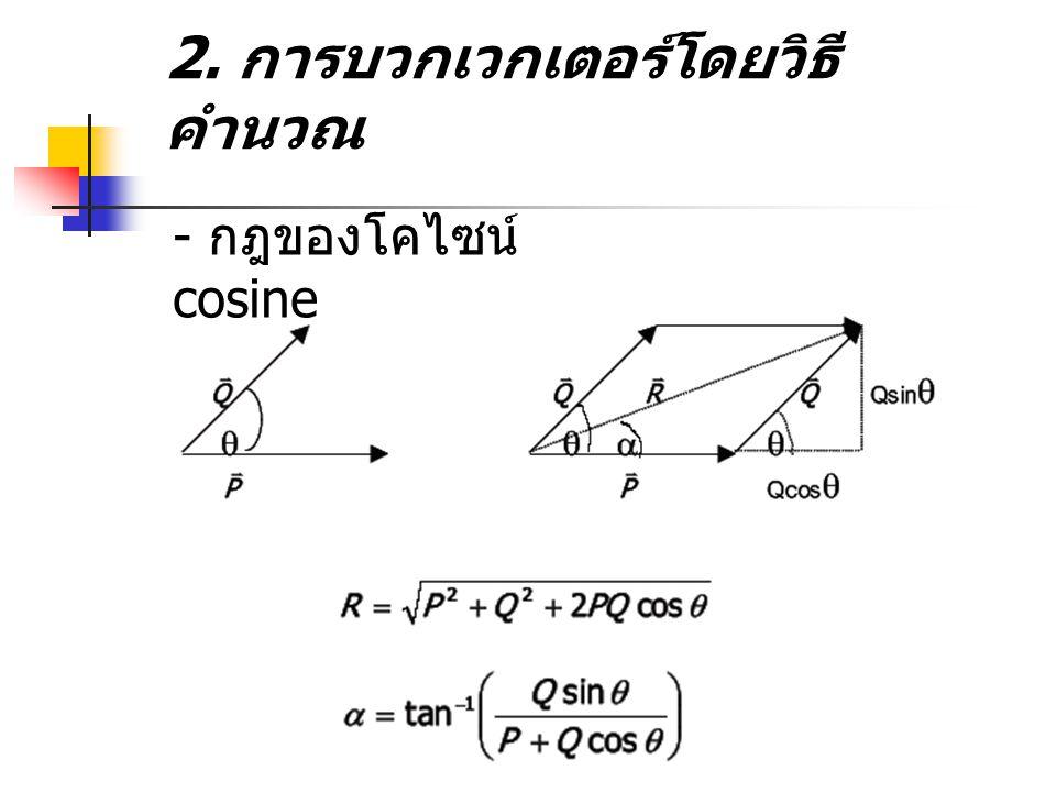 2. การบวกเวกเตอร์โดยวิธี คำนวณ - กฎของโคไซน์ cosine