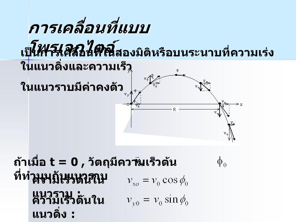 การเคลื่อนที่แบบ โพรเจกไตล์ เป็นการเคลื่อนที่ในสองมิติหรือบนระนาบที่ความเร่ง ในแนวดิ่งและความเร็ว ในแนวราบมีค่าคงตัว ถ้าเมื่อ t = 0, วัตถุมีความเร็วต้