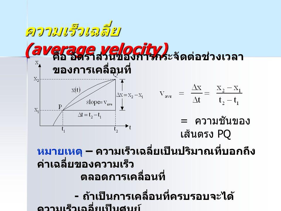 ความเร็วเฉลี่ย (average velocity) = ความชันของ เส้นตรง PQ คือ อัตราส่วนของการกระจัดต่อช่วงเวลา ของการเคลื่อนที่ หมายเหตุ – ความเร็วเฉลี่ยเป็นปริมาณที่