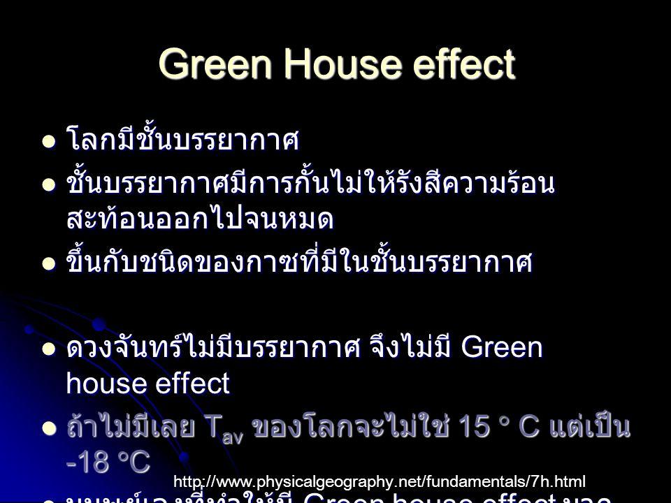 Green House effect โลกมีชั้นบรรยากาศ โลกมีชั้นบรรยากาศ ชั้นบรรยากาศมีการกั้นไม่ให้รังสีความร้อน สะท้อนออกไปจนหมด ชั้นบรรยากาศมีการกั้นไม่ให้รังสีความร้อน สะท้อนออกไปจนหมด ขึ้นกับชนิดของกาซที่มีในชั้นบรรยากาศ ขึ้นกับชนิดของกาซที่มีในชั้นบรรยากาศ ดวงจันทร์ไม่มีบรรยากาศ จึงไม่มี Green house effect ดวงจันทร์ไม่มีบรรยากาศ จึงไม่มี Green house effect ถ้าไม่มีเลย T av ของโลกจะไม่ใช่ 15  C แต่เป็น -18  C ถ้าไม่มีเลย T av ของโลกจะไม่ใช่ 15  C แต่เป็น -18  C มนุษย์เองที่ทำให้มี Green house effect มาก กินไป มนุษย์เองที่ทำให้มี Green house effect มาก กินไป http://www.physicalgeography.net/fundamentals/7h.html