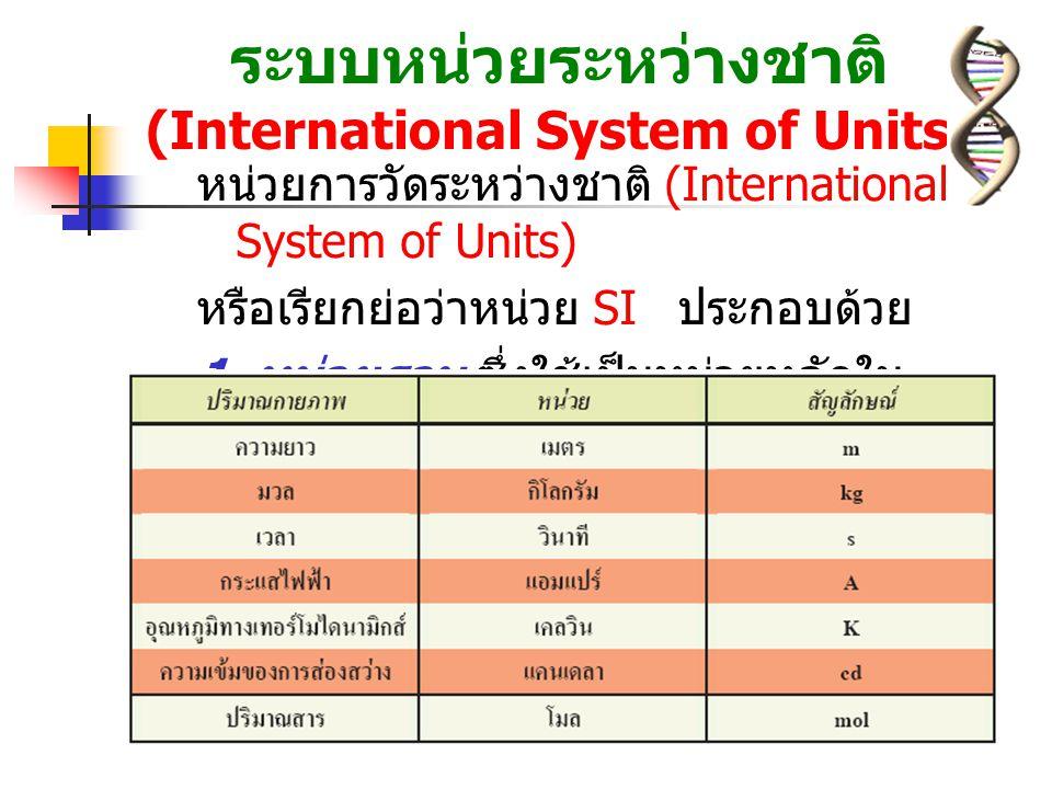 ระบบหนวยระหวางชาติ (International System of Units) หนวยการวัดระหวางชาติ (International System of Units) หรือเรียกยอวาหนวย SI ประกอบดวย 1.
