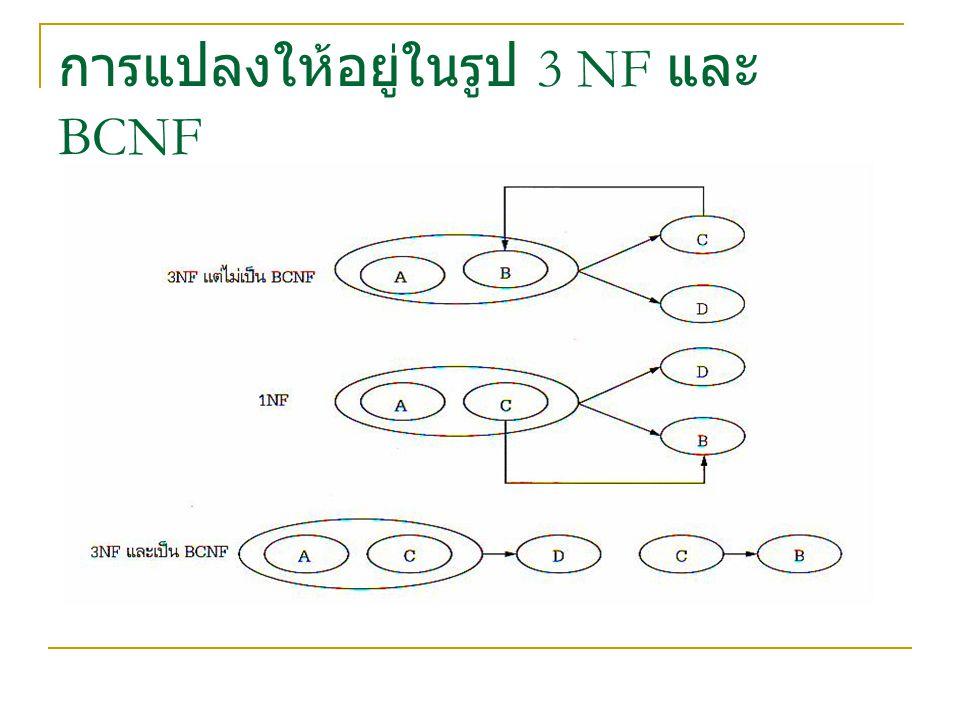 การแปลงให้อยู่ในรูป 3 NF และ BCNF
