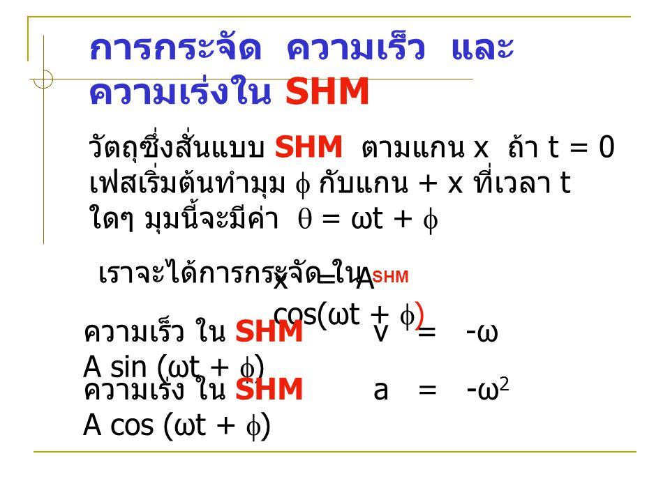 การกระจัด ความเร็ว และ ความเร่งใน SHM วัตถุซึ่งสั่นแบบ SHM ตามแกน x ถ้า t = 0 เฟสเริ่มต้นทำมุม  กับแกน + x ที่เวลา t ใดๆ มุมนี้จะมีค่า  = ωt +  เรา