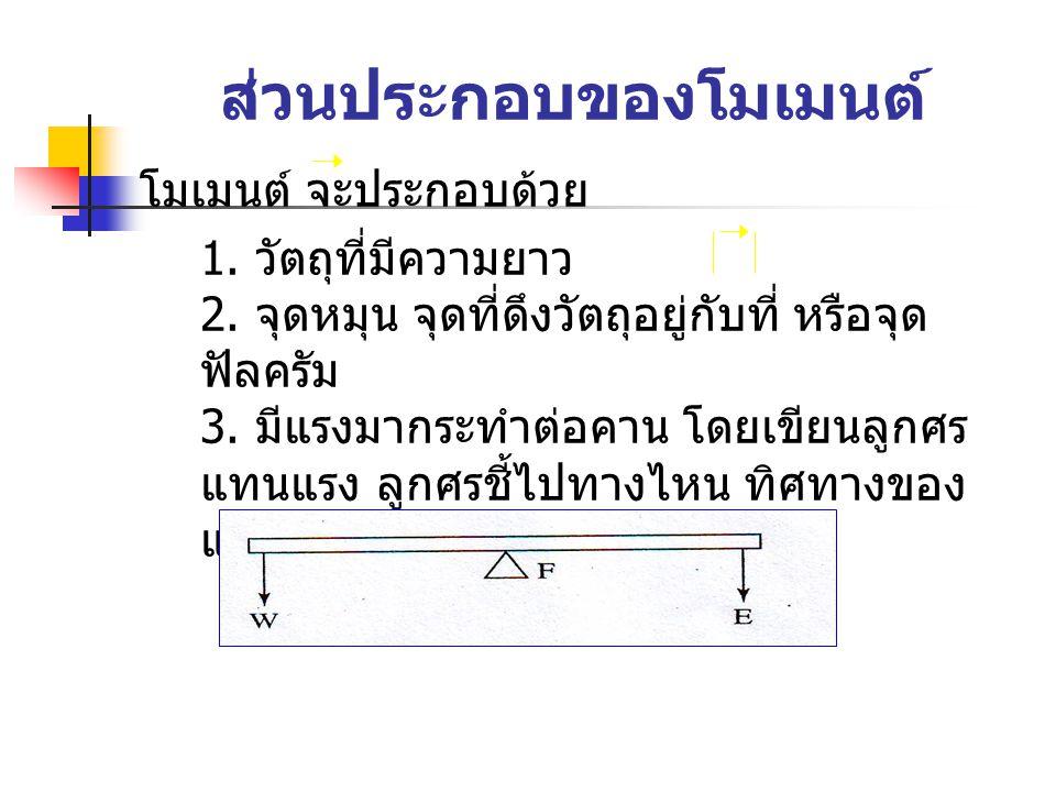 ส่วนประกอบของโมเมนต์ โมเมนต์ จะประกอบด้วย 1. วัตถุที่มีความยาว 2. จุดหมุน จุดที่ดึงวัตถุอยู่กับที่ หรือจุด ฟัลครัม 3. มีแรงมากระทำต่อคาน โดยเขียนลูกศร