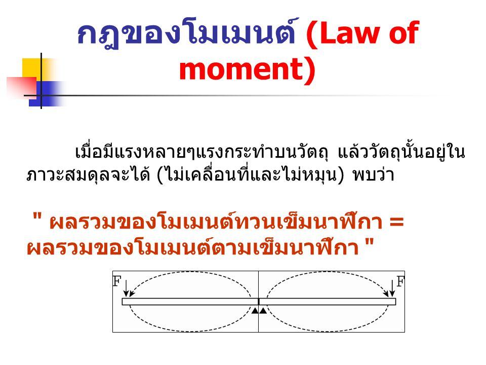 กฎของโมเมนต์ (Law of moment) เมื่อมีแรงหลายๆแรงกระทำบนวัตถุ แล้ววัตถุนั้นอยู่ใน ภาวะสมดุลจะได้ ( ไม่เคลื่อนที่และไม่หมุน ) พบว่า