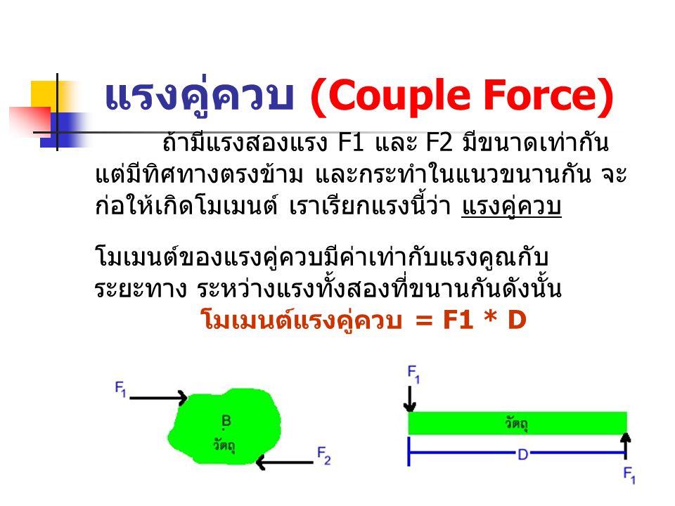 แรงคู่ควบ (Couple Force) ถ้ามีแรงสองแรง F1 และ F2 มีขนาดเท่ากัน แต่มีทิศทางตรงข้าม และกระทำในแนวขนานกัน จะ ก่อให้เกิดโมเมนต์ เราเรียกแรงนี้ว่า แรงคู่ค