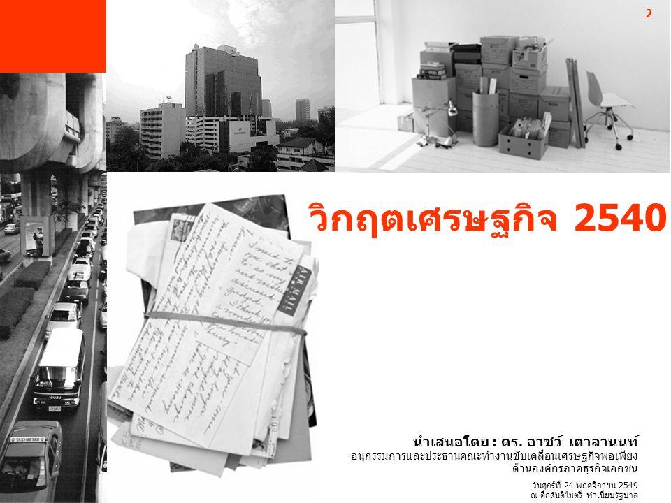 นำเสนอโดย : ดร. อาชว์ เตาลานนท์ อนุกรรมการและประธานคณะทำงานขับเคลื่อนเศรษฐกิจพอเพียง ด้านองค์กรภาคธุรกิจเอกชน วันศุกร์ที่ 24 พฤศจิกายน 2549 ณ ตึกสันติ