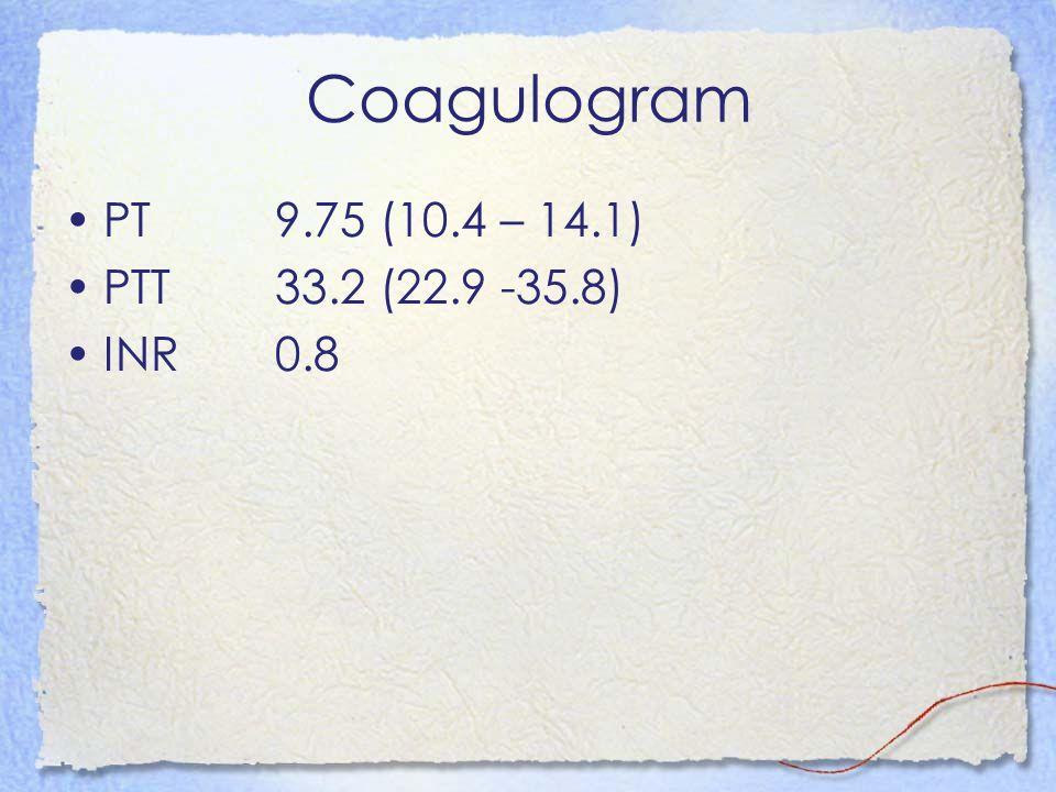 Coagulogram PT9.75 (10.4 – 14.1) PTT33.2 (22.9 -35.8) INR0.8