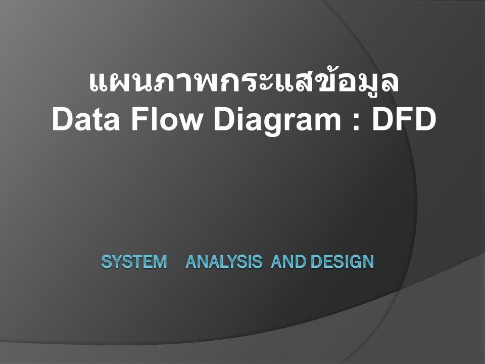 แผนภาพกระแสข้อมูล Data Flow Diagram : DFD
