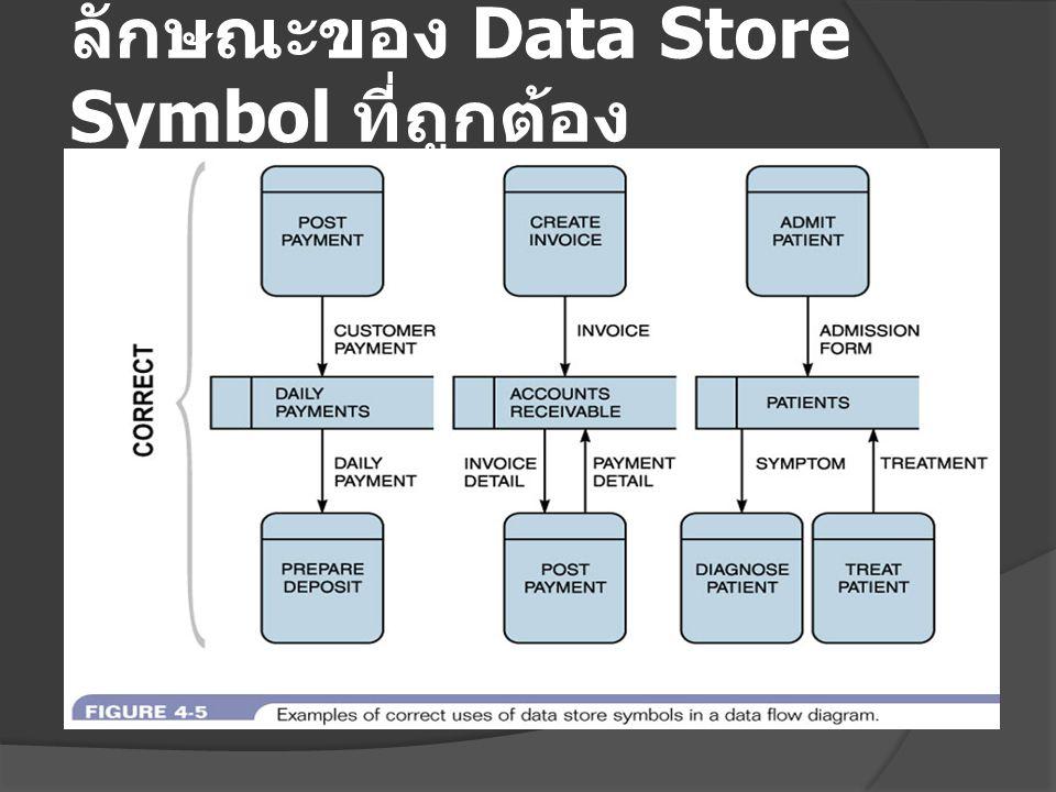 ลักษณะของ Data Store Symbol ที่ถูกต้อง