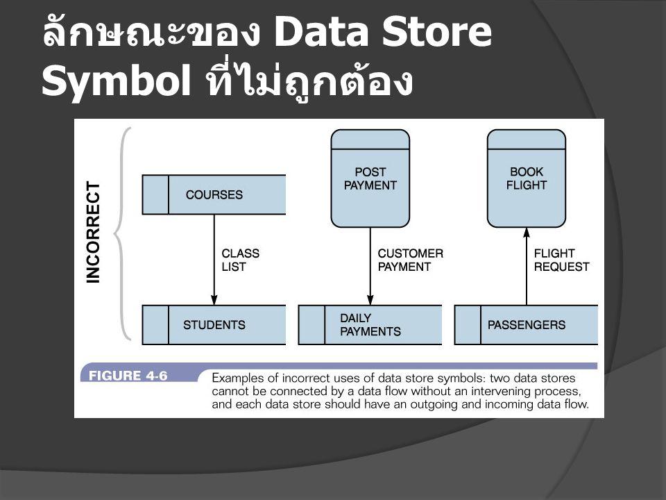 ลักษณะของ Data Store Symbol ที่ไม่ถูกต้อง