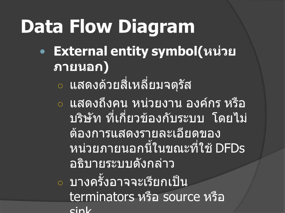 Data Flow Diagram External entity symbol( หน่วย ภายนอก ) ○ แสดงด้วยสี่เหลี่ยมจตุรัส ○ แสดงถึงคน หน่วยงาน องค์กร หรือ บริษัท ที่เกี่ยวข้องกับระบบ โดยไม่ ต้องการแสดงรายละเอียดของ หน่วยภายนอกนี้ในขณะที่ใช้ DFDs อธิบายระบบดังกล่าว ○ บางครั้งอาจจะเรียกเป็น terminators หรือ source หรือ sink