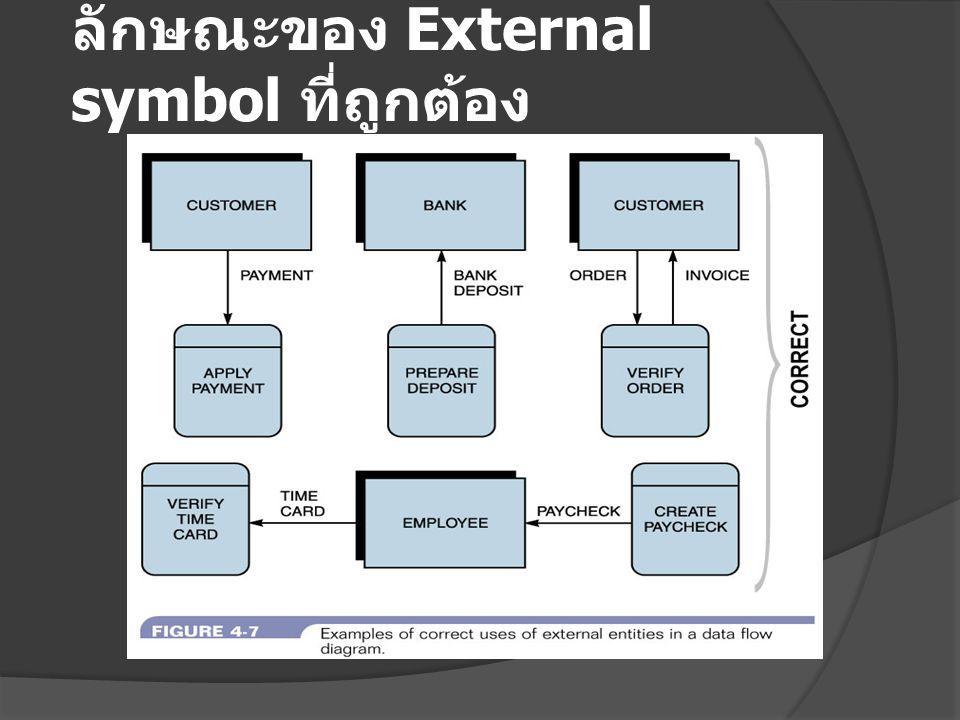 ลักษณะของ External symbol ที่ถูกต้อง