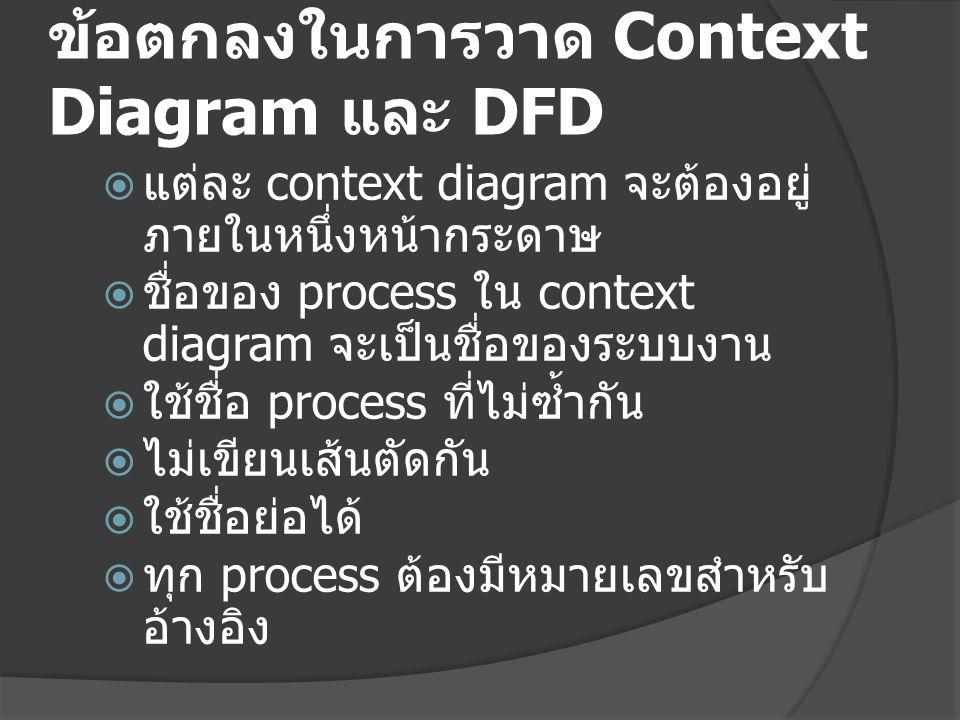 ข้อตกลงในการวาด Context Diagram และ DFD  แต่ละ context diagram จะต้องอยู่ ภายในหนึ่งหน้ากระดาษ  ชื่อของ process ใน context diagram จะเป็นชื่อของระบบงาน  ใช้ชื่อ process ที่ไม่ซ้ำกัน  ไม่เขียนเส้นตัดกัน  ใช้ชื่อย่อได้  ทุก process ต้องมีหมายเลขสำหรับ อ้างอิง