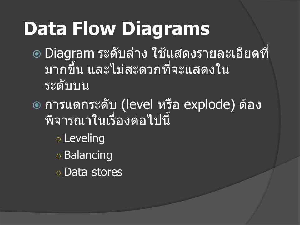 Data Flow Diagrams  Diagram ระดับล่าง ใช้แสดงรายละเอียดที่ มากขึ้น และไม่สะดวกที่จะแสดงใน ระดับบน  การแตกระดับ (level หรือ explode) ต้อง พิจารณาในเรื่องต่อไปนี้ ○ Leveling ○ Balancing ○ Data stores