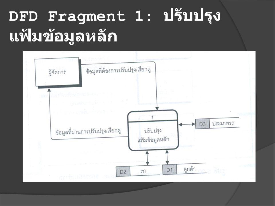 DFD Fragment 1: ปรับปรุง แฟ้มข้อมูลหลัก