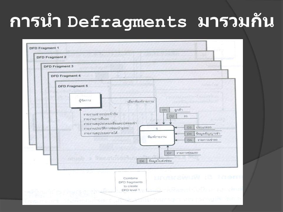การนำ Defragments มารวมกัน