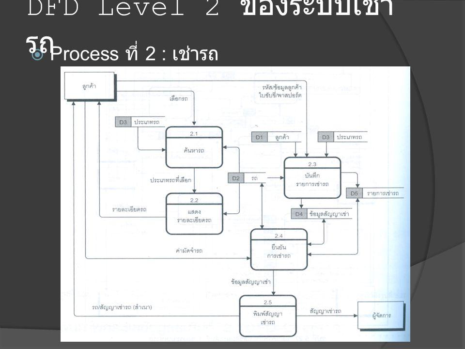 Process ที่ 2 : เช่ารถ DFD Level 2 ของระบบเช่า รถ