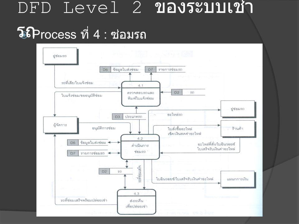  Process ที่ 4 : ซ่อมรถ DFD Level 2 ของระบบเช่า รถ