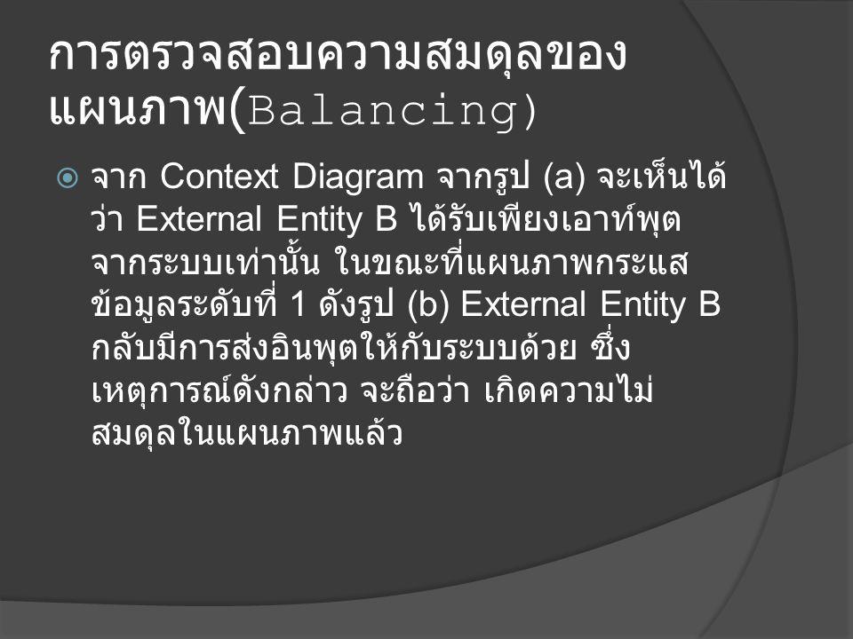  จาก Context Diagram จากรูป (a) จะเห็นได้ ว่า External Entity B ได้รับเพียงเอาท์พุต จากระบบเท่านั้น ในขณะที่แผนภาพกระแส ข้อมูลระดับที่ 1 ดังรูป (b) External Entity B กลับมีการส่งอินพุตให้กับระบบด้วย ซึ่ง เหตุการณ์ดังกล่าว จะถือว่า เกิดความไม่ สมดุลในแผนภาพแล้ว