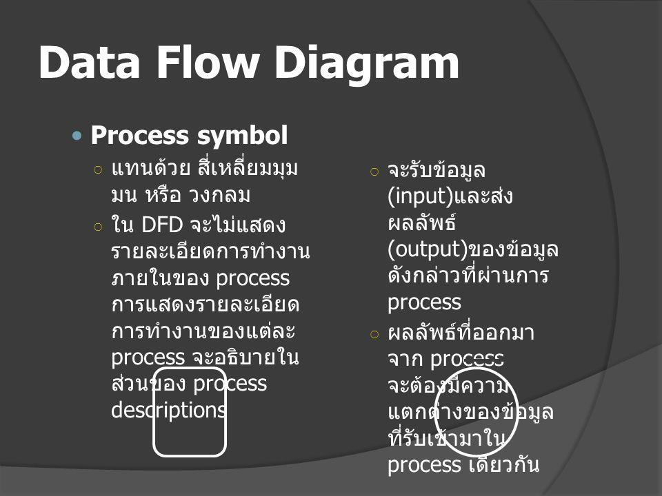 Data Flow Diagram Process symbol ○ แทนด้วย สี่เหลี่ยมมุม มน หรือ วงกลม ○ ใน DFD จะไม่แสดง รายละเอียดการทำงาน ภายในของ process การแสดงรายละเอียด การทำงานของแต่ละ process จะอธิบายใน ส่วนของ process descriptions ○ จะรับข้อมูล (input) และส่ง ผลลัพธ์ (output) ของข้อมูล ดังกล่าวที่ผ่านการ process ○ ผลลัพธ์ที่ออกมา จาก process จะต้องมีความ แตกต่างของข้อมูล ที่รับเข้ามาใน process เดียวกัน