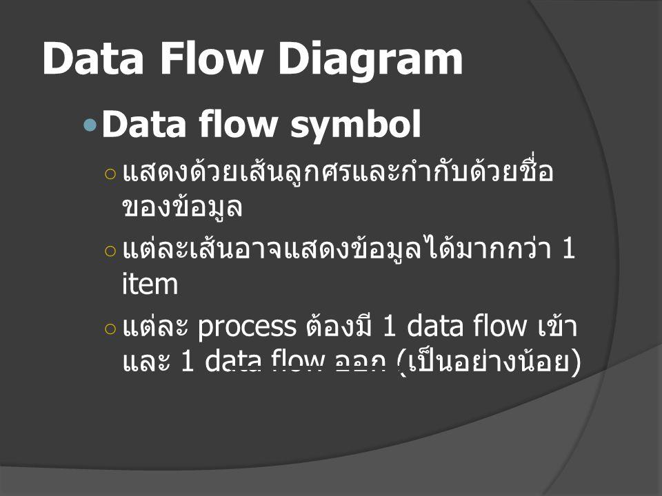 Data Flow Diagram Data flow symbol ○ แสดงด้วยเส้นลูกศรและกำกับด้วยชื่อ ของข้อมูล ○ แต่ละเส้นอาจแสดงข้อมูลได้มากกว่า 1 item ○ แต่ละ process ต้องมี 1 data flow เข้า และ 1 data flow ออก ( เป็นอย่างน้อย )