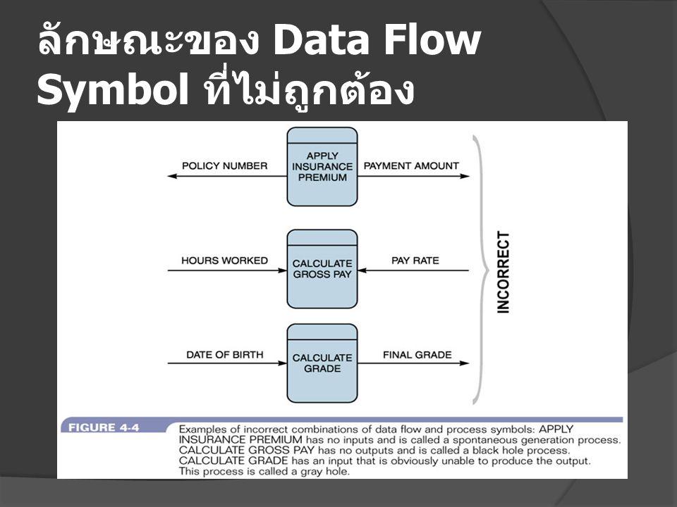 ลักษณะของ Data Flow Symbol ที่ไม่ถูกต้อง