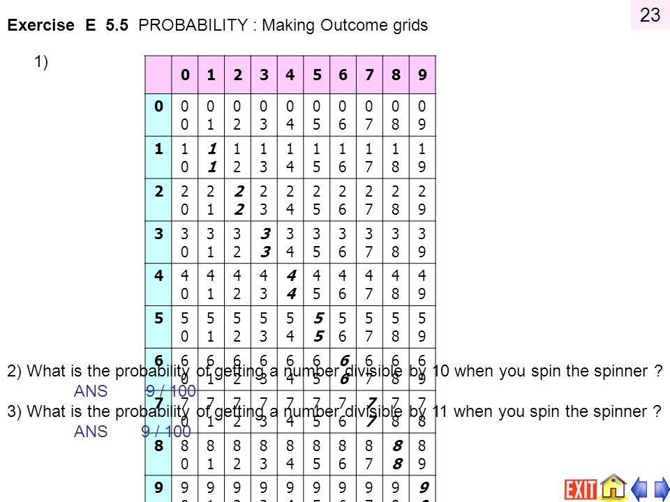Exercise E 5.5 PROBABILITY : Making Outcome grids 0123456789 00 0101 0202 0303 0404 0505 0606 0707 0808 0909 110101 1212 1313 1414 1515 1616 1717 1818